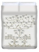 Guggenheim Family Tree Duvet Cover by Science Source