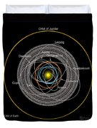Orbits Of Earth-crossing Asteroids Duvet Cover