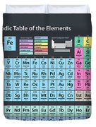 Periodic table of elements digital art by michael tompsett periodic table of elements duvet cover urtaz Gallery