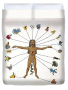 Aztec Zodiac Man, Medical Astrology Duvet Cover