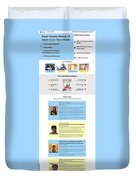 Best Chemistry Tuition In Singapore Duvet Cover