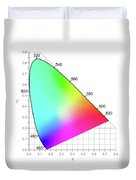 Cie Chromaticity Diagram - Colors Seen By Daylight Duvet Cover