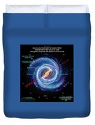 Milky Way Info-graphic Duvet Cover