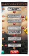 Diagnosing Wildland Firefighter Disease Bath Towel