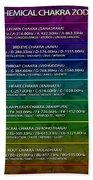 432hz Alchemical Chakra Zodiac Chart Bath Towel by Derek Gedney