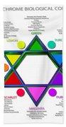 Spectro-chrome Bath Sheet by Derek Gedney