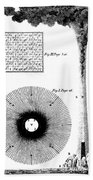 Ben Franklin's Water-spouts And Whirlwinds Bath Towel by Science Source