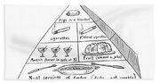 1960s Food Pyramid Bath Sheet