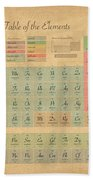Periodic Table Of Elements Hand Towel by Michael Tompsett