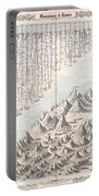 1855 Colton Map Or Chart Of The Worlds Mountains And Rivers Portable Battery Charger