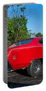 1969 Buick Gs Portable Battery Charger