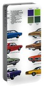 1970 Dodge Coronet Models And Colors Portable Battery Charger