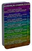 432hz Alchemical Chakra Zodiac Chart Portable Battery Charger by Derek Gedney