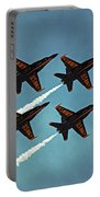 Blue Angels  Portable Battery Charger