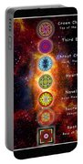 Chakras Explanation Portable Battery Charger