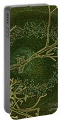 Christmas Songbird Portable Battery Charger