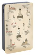 Lighthouses Of The Great Lakes Portable Battery Charger