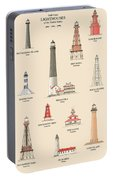 Lighthouses Of The Gulf Coast Portable Battery Charger