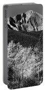 Longs Peak 14256 Ft Portable Battery Charger