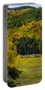 Medowland Portable Battery Charger