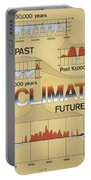 Weather: Climate Change Portable Battery Charger