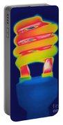 Energy Efficient Fluorescent Light Portable Battery Charger