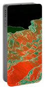 Abstract 134 Portable Battery Charger