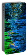 Abstract 262 Portable Battery Charger