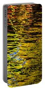 Abstract 301 Portable Battery Charger