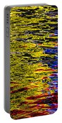 Abstract 398 Portable Battery Charger