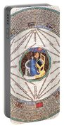 Astrologer In The Zodiac Portable Battery Charger by Science Source
