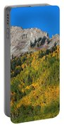 Kebler Pass Portable Battery Charger