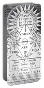 Mundus Archetypus, Archetypal World Portable Battery Charger