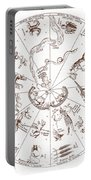 Star Map From Kirchers Oedipus Portable Battery Charger by Science Source