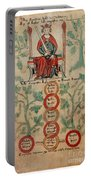 William The Conqueror Family Tree Portable Battery Charger by Photo Researchers