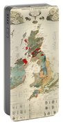 Antique Maps - Old Cartographic Maps - Antique Geological Map Of The British Islands Portable Battery Charger