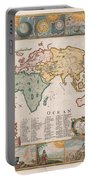 Antique Maps - Old Cartographic Maps - Antique Map Of The World Portable Battery Charger
