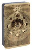 Celestial Map 1710b Portable Battery Charger