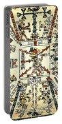 Codex Fej�rv�ry-mayer, 15th Century Portable Battery Charger