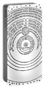 Heliocentric Universe, Thomas Digges Portable Battery Charger
