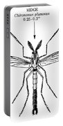 Insect: Midge Portable Battery Charger