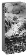 Isle Of Skye Portable Battery Charger