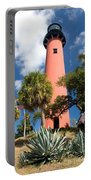 Jupiter Lighthouse II Portable Battery Charger