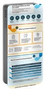 Know About Functional Medicine And Preventive Healthcare Infographic Portable Battery Charger