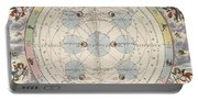Moon With Epicycles Harmonia Portable Battery Charger