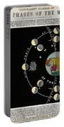 Phases Of The Moon, C. 1846 Portable Battery Charger