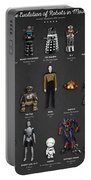 The Evolution Of Robots In Movies Portable Battery Charger