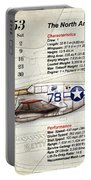 The North American P-51 Mustang V1 Portable Battery Charger