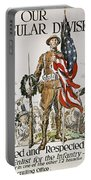 World War I: U.s. Army Portable Battery Charger