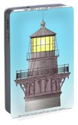 Cape Hatteras Lamp House Portable Battery Charger